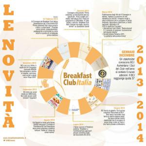 Breakfast Club Italia-Novità 2013-2014